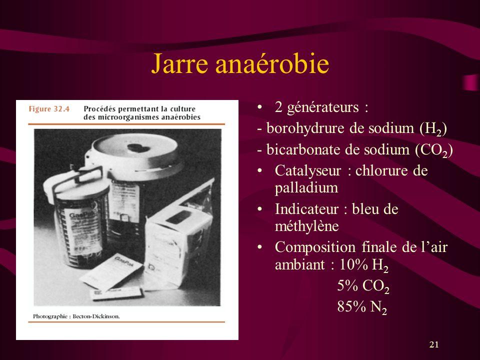 21 Jarre anaérobie 2 générateurs : - borohydrure de sodium (H 2 ) - bicarbonate de sodium (CO 2 ) Catalyseur : chlorure de palladium Indicateur : bleu de méthylène Composition finale de lair ambiant : 10% H 2 5% CO 2 85% N 2