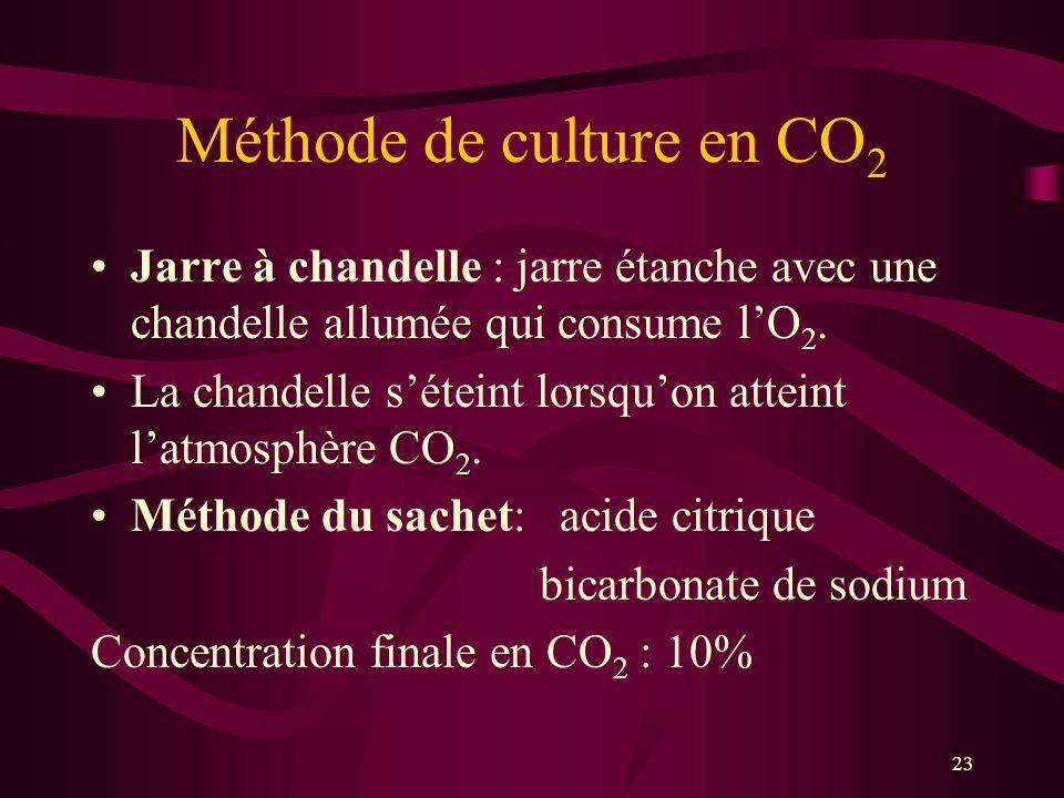 23 Méthode de culture en CO 2 Jarre à chandelle : jarre étanche avec une chandelle allumée qui consume lO 2.