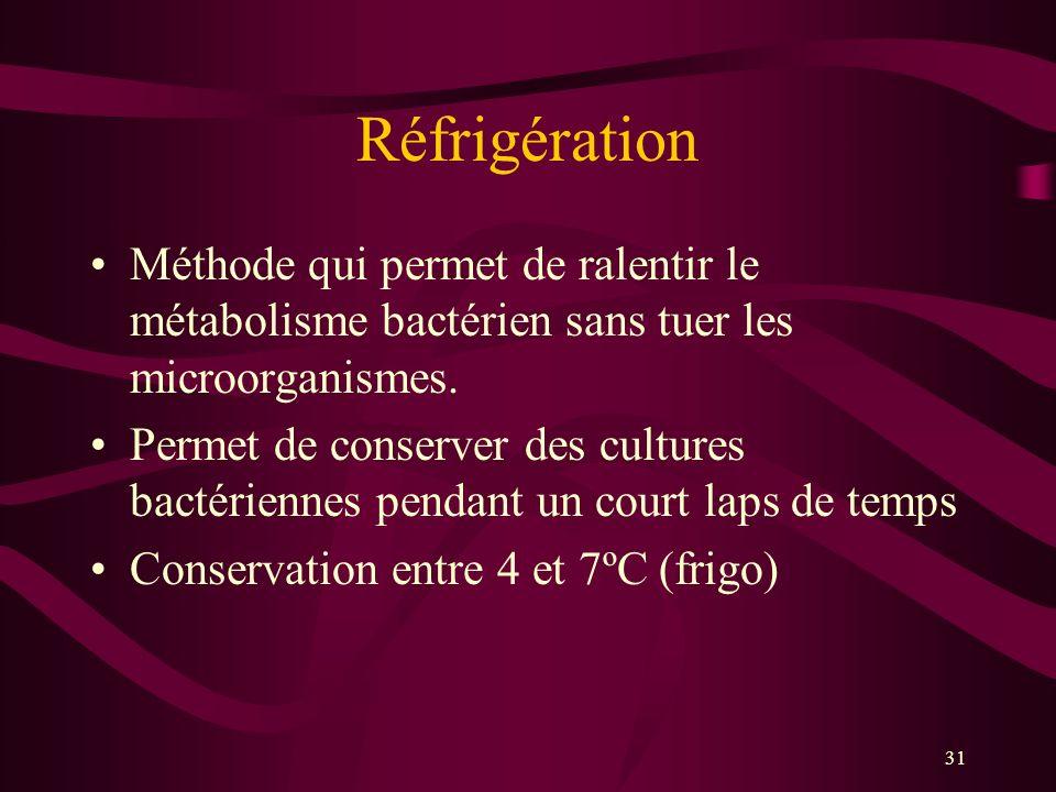 31 Réfrigération Méthode qui permet de ralentir le métabolisme bactérien sans tuer les microorganismes.