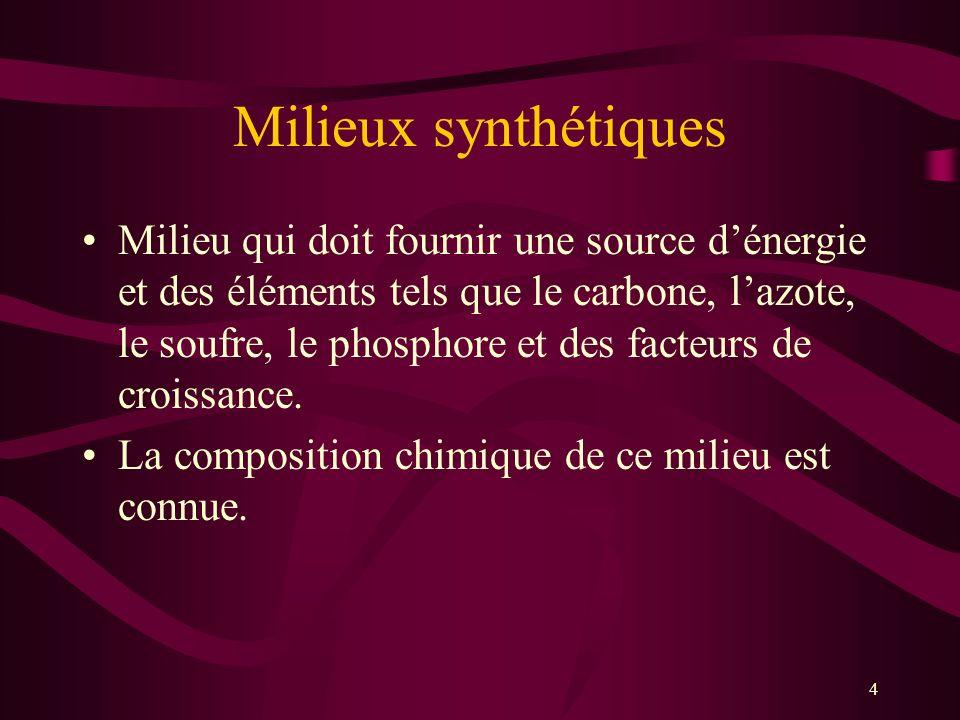 4 Milieux synthétiques Milieu qui doit fournir une source dénergie et des éléments tels que le carbone, lazote, le soufre, le phosphore et des facteurs de croissance.