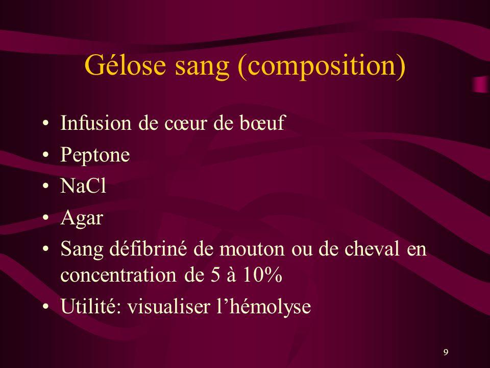 9 Gélose sang (composition) Infusion de cœur de bœuf Peptone NaCl Agar Sang défibriné de mouton ou de cheval en concentration de 5 à 10% Utilité: visualiser lhémolyse
