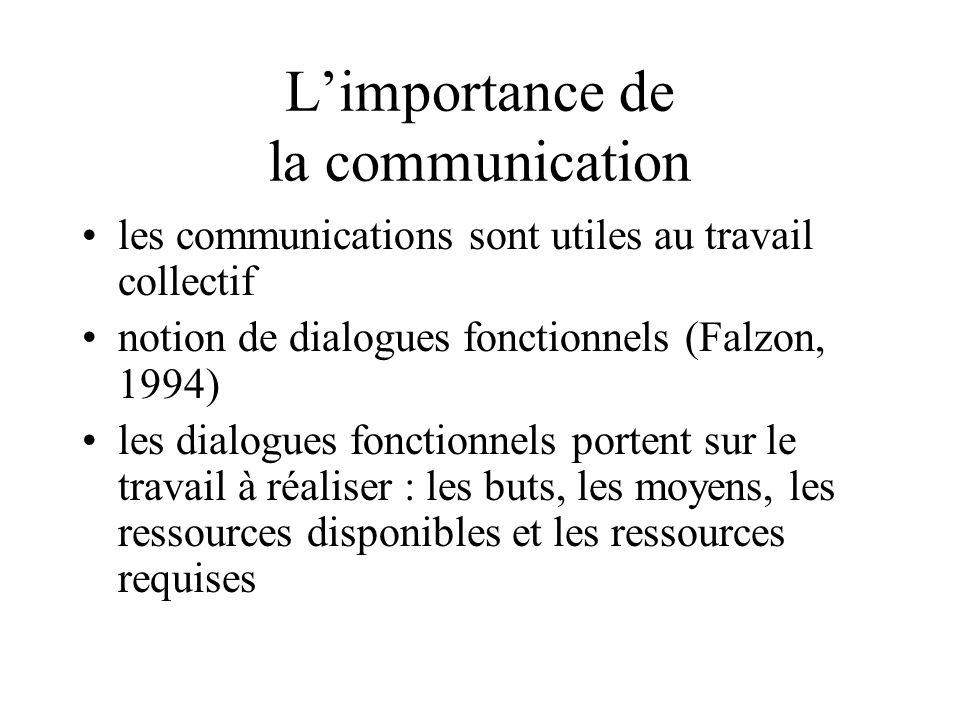 Limportance de la communication les communications sont utiles au travail collectif notion de dialogues fonctionnels (Falzon, 1994) les dialogues fonc