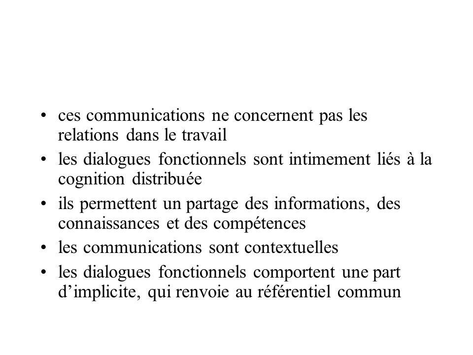ces communications ne concernent pas les relations dans le travail les dialogues fonctionnels sont intimement liés à la cognition distribuée ils perme