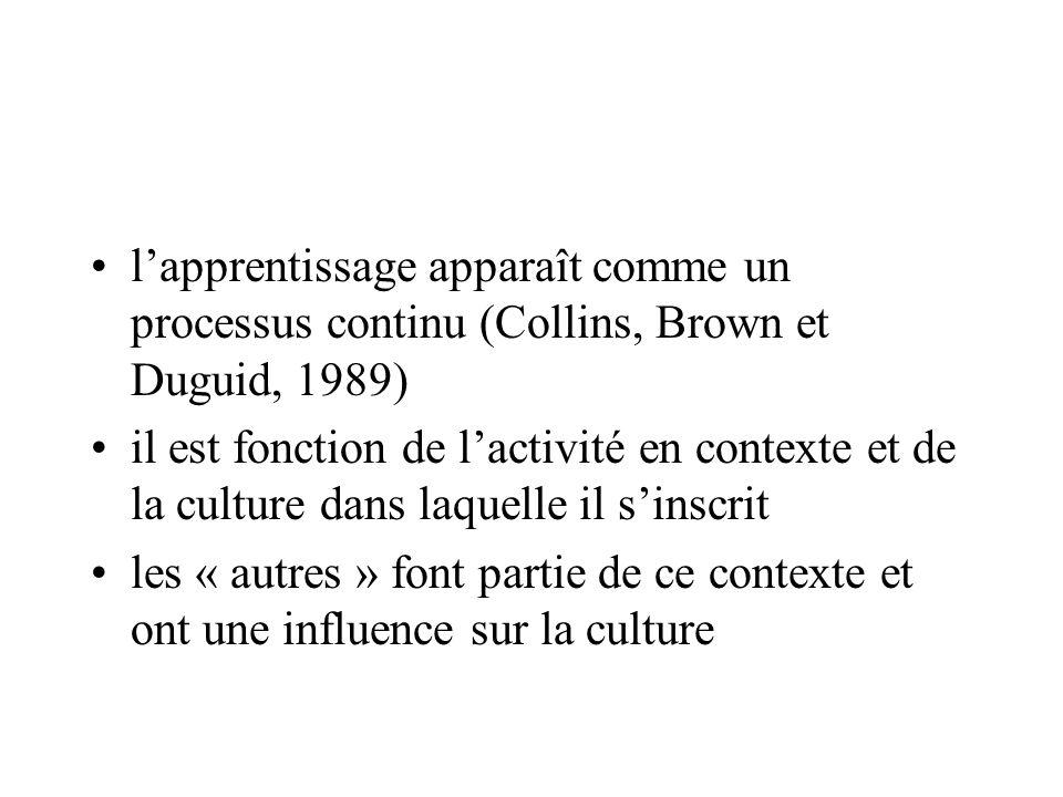 lapprentissage apparaît comme un processus continu (Collins, Brown et Duguid, 1989) il est fonction de lactivité en contexte et de la culture dans laq