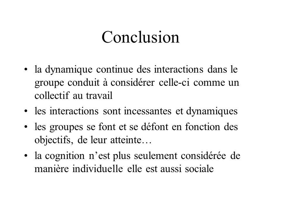 Conclusion la dynamique continue des interactions dans le groupe conduit à considérer celle-ci comme un collectif au travail les interactions sont inc