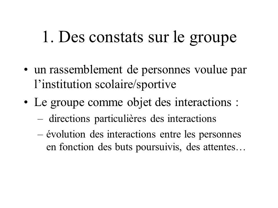 1. Des constats sur le groupe un rassemblement de personnes voulue par linstitution scolaire/sportive Le groupe comme objet des interactions : – direc