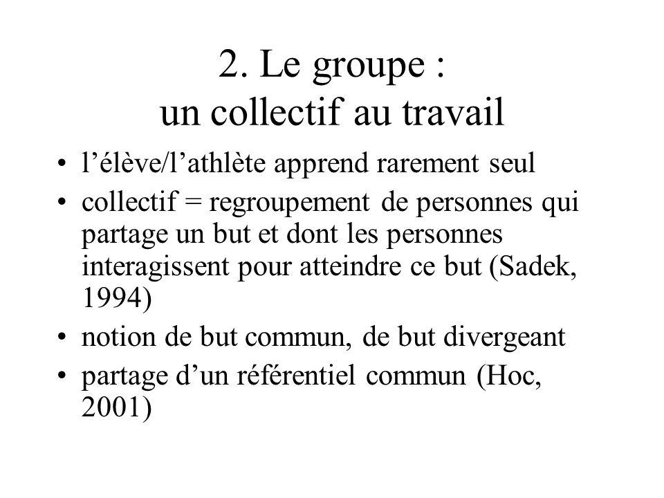 2. Le groupe : un collectif au travail lélève/lathlète apprend rarement seul collectif = regroupement de personnes qui partage un but et dont les pers