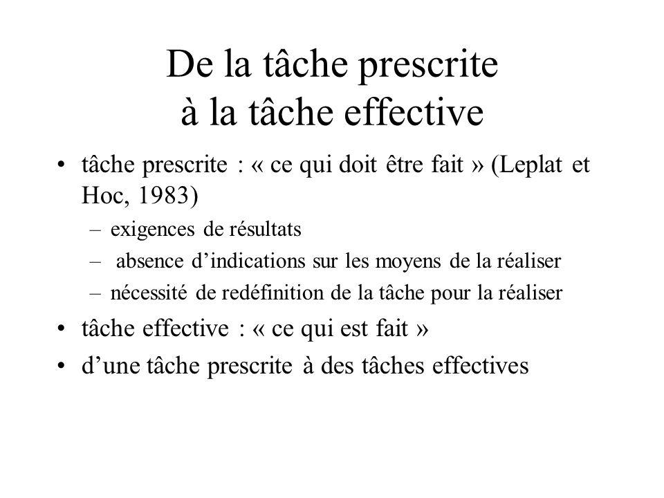 De la tâche prescrite à la tâche effective tâche prescrite : « ce qui doit être fait » (Leplat et Hoc, 1983) –exigences de résultats – absence dindica