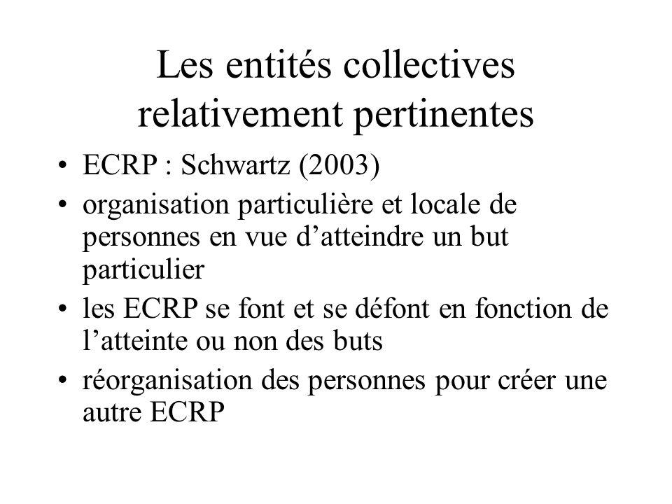 Les entités collectives relativement pertinentes ECRP : Schwartz (2003) organisation particulière et locale de personnes en vue datteindre un but part