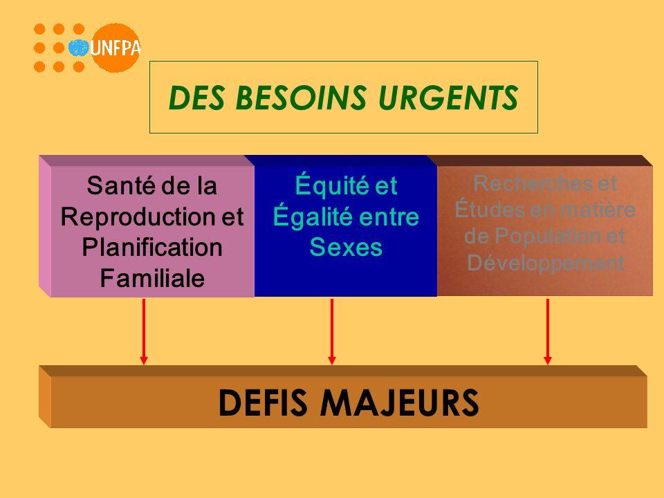 Recherches et Études en matière de Population et Développement Équité et Égalité entre Sexes DES BESOINS URGENTS Santé de la Reproduction et Planification Familiale DEFIS MAJEURS