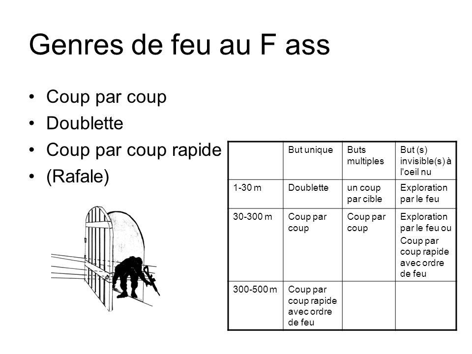 Genres de feu au F ass Coup par coup Doublette Coup par coup rapide (Rafale) But uniqueButs multiples But (s) invisible(s) à l'oeil nu 1-30 mDoublette