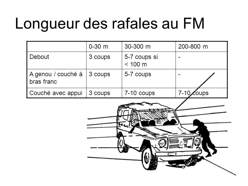 Longueur des rafales au FM 0-30 m30-300 m200-800 m Debout3 coups5-7 coups si < 100 m - A genou / couché à bras franc 3 coups5-7 coups- Couché avec app