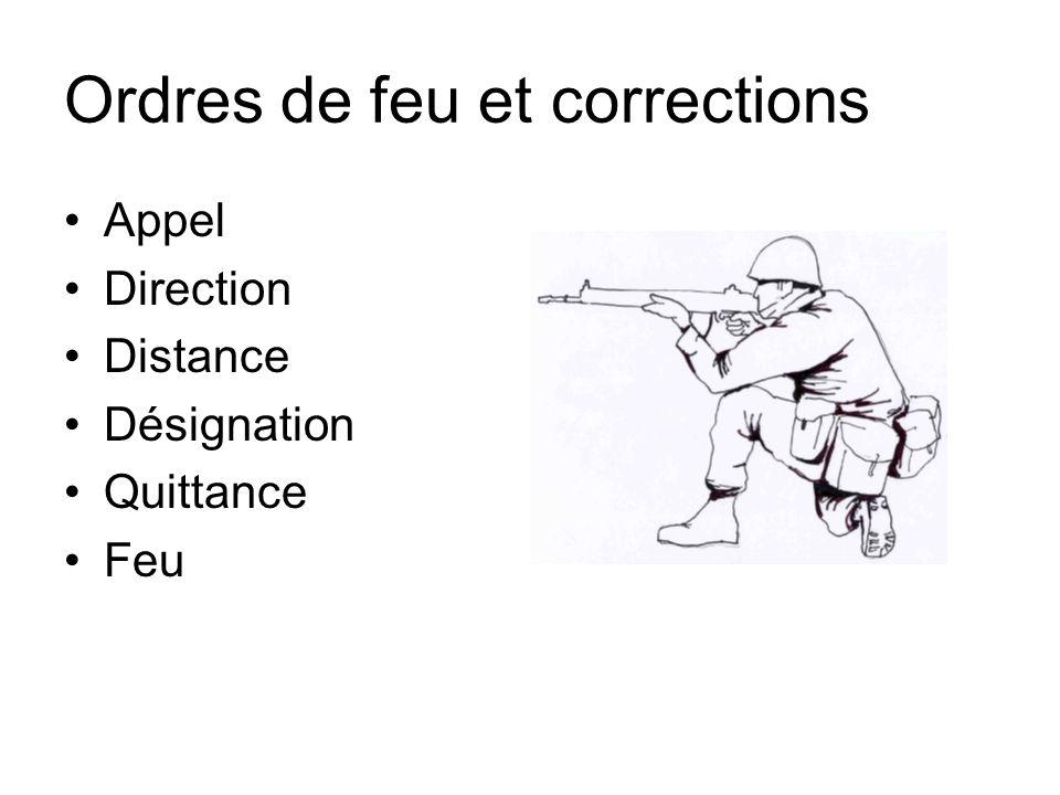 Ordres de feu et corrections Appel Direction Distance Désignation Quittance Feu