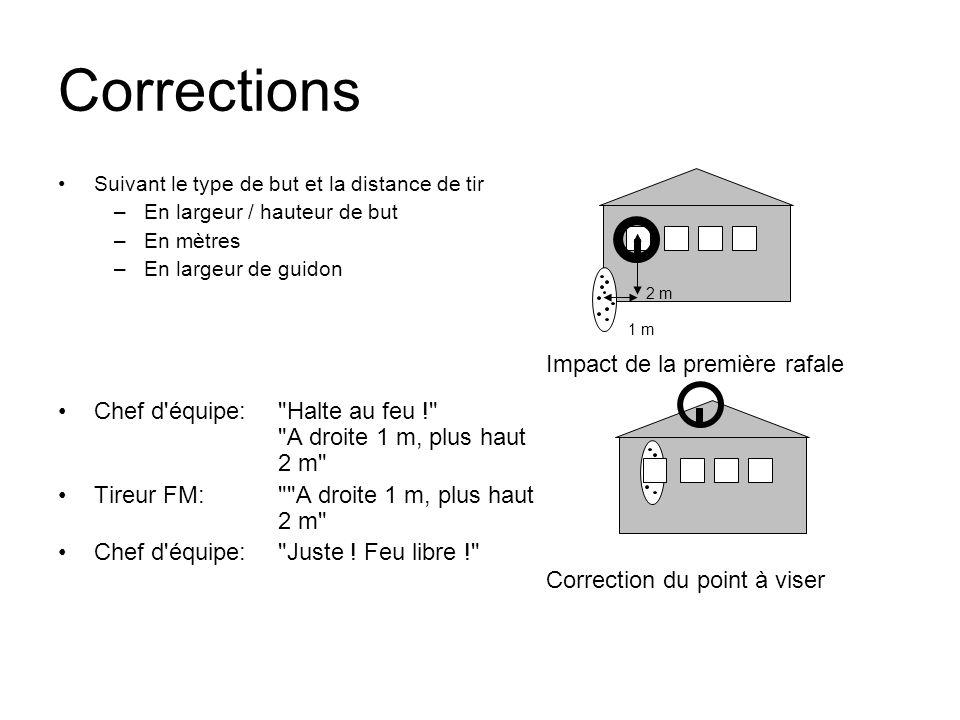 Corrections Suivant le type de but et la distance de tir –En largeur / hauteur de but –En mètres –En largeur de guidon Chef d'équipe: