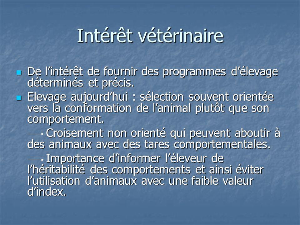 Intérêt vétérinaire De lintérêt de fournir des programmes délevage déterminés et précis. De lintérêt de fournir des programmes délevage déterminés et