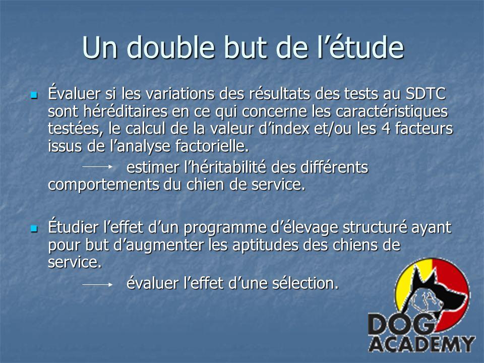 Un double but de létude Évaluer si les variations des résultats des tests au SDTC sont héréditaires en ce qui concerne les caractéristiques testées, le calcul de la valeur dindex et/ou les 4 facteurs issus de lanalyse factorielle.