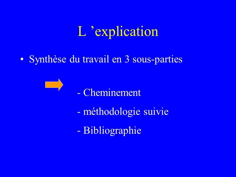 L explication Synthèse du travail en 3 sous-parties - Cheminement - méthodologie suivie - Bibliographie