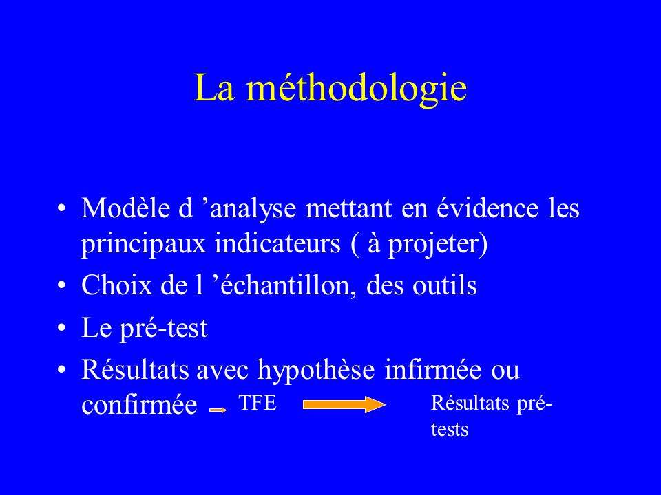 La méthodologie Modèle d analyse mettant en évidence les principaux indicateurs ( à projeter) Choix de l échantillon, des outils Le pré-test Résultats