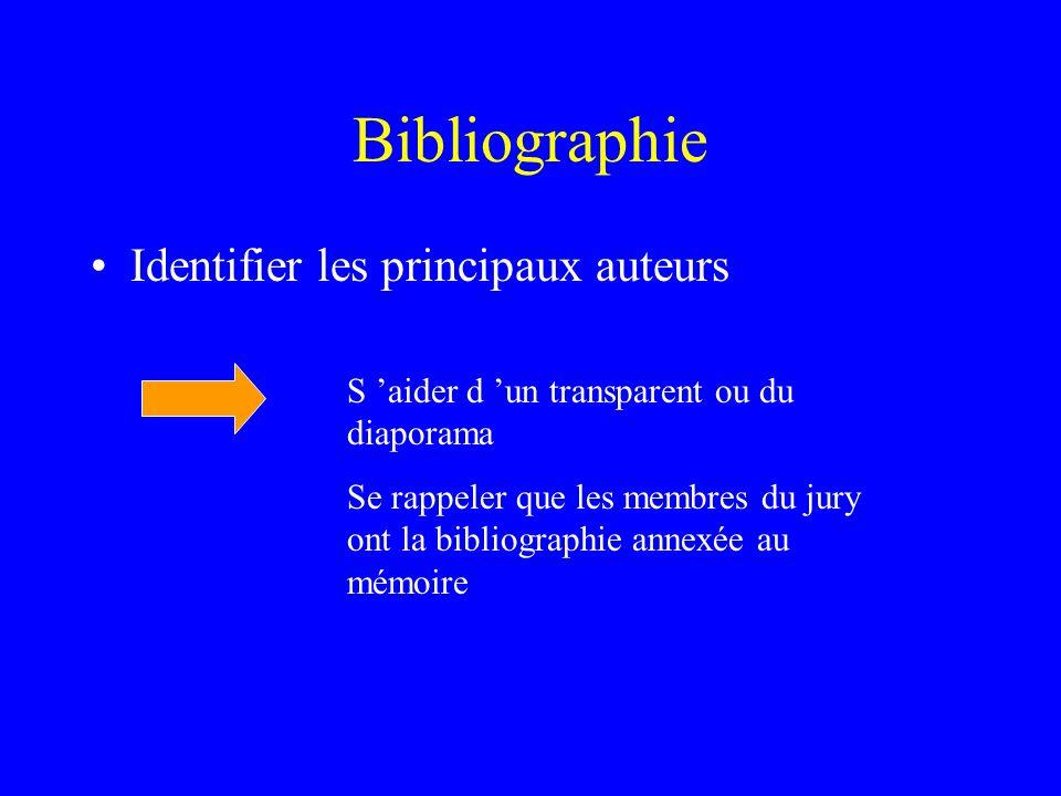 Bibliographie Identifier les principaux auteurs S aider d un transparent ou du diaporama Se rappeler que les membres du jury ont la bibliographie anne