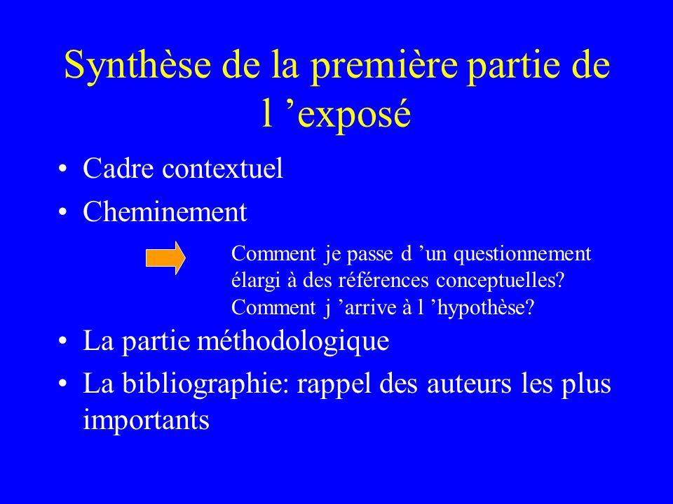 Synthèse de la première partie de l exposé Cadre contextuel Cheminement La partie méthodologique La bibliographie: rappel des auteurs les plus importa