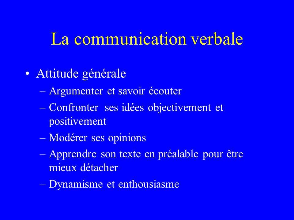 La communication verbale Attitude générale –Argumenter et savoir écouter –Confronter ses idées objectivement et positivement –Modérer ses opinions –Ap