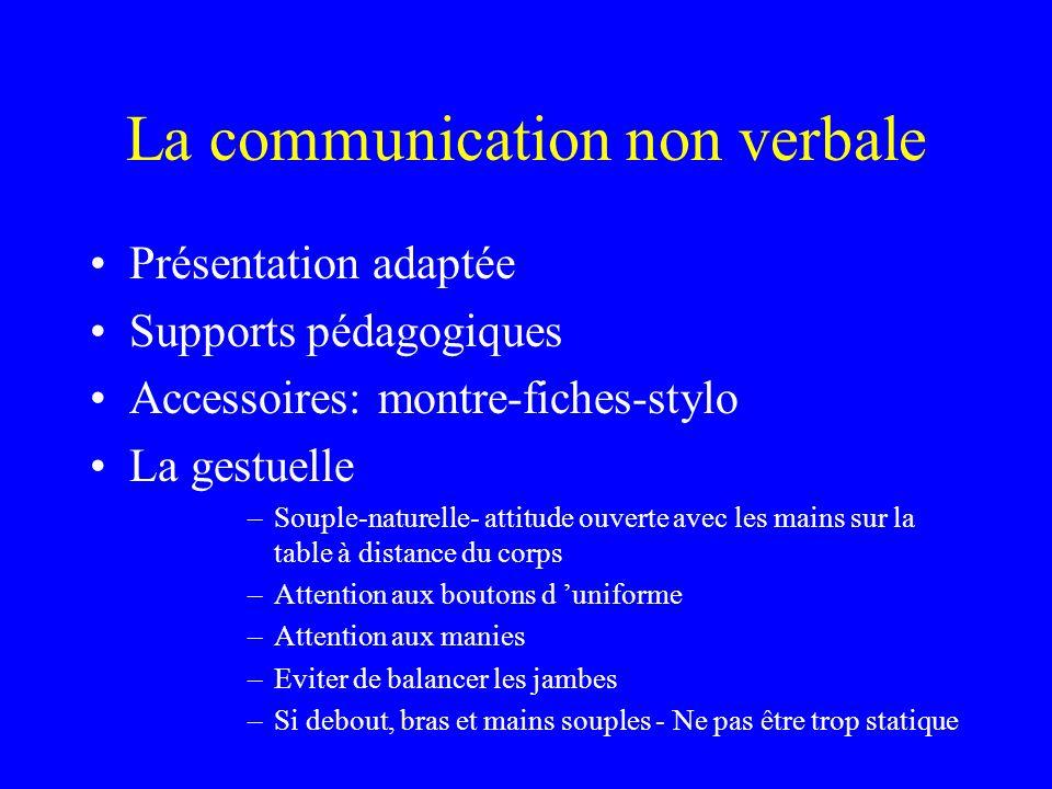 La communication non verbale Présentation adaptée Supports pédagogiques Accessoires: montre-fiches-stylo La gestuelle –Souple-naturelle- attitude ouve