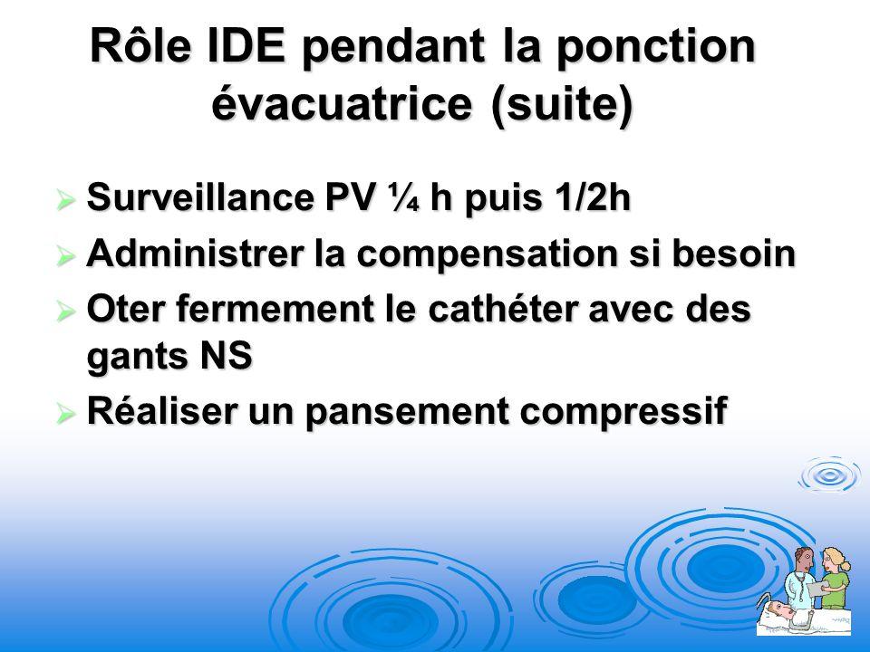 Rôle IDE pendant la ponction évacuatrice (suite) Surveillance PV ¼ h puis 1/2h Surveillance PV ¼ h puis 1/2h Administrer la compensation si besoin Adm