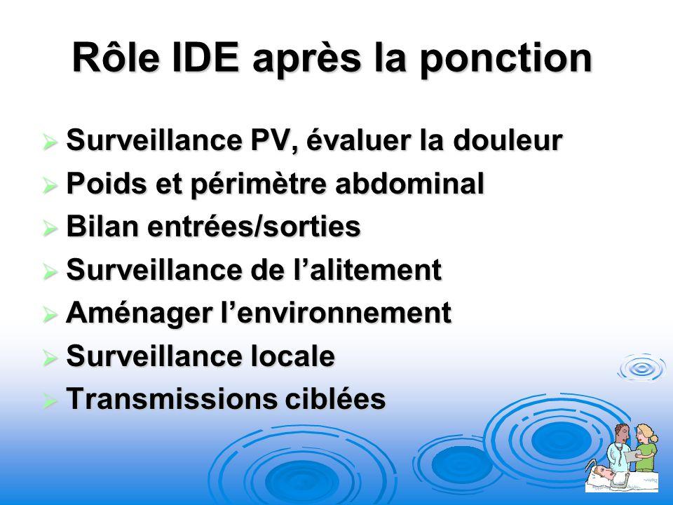 Rôle IDE après la ponction Surveillance PV, évaluer la douleur Surveillance PV, évaluer la douleur Poids et périmètre abdominal Poids et périmètre abd