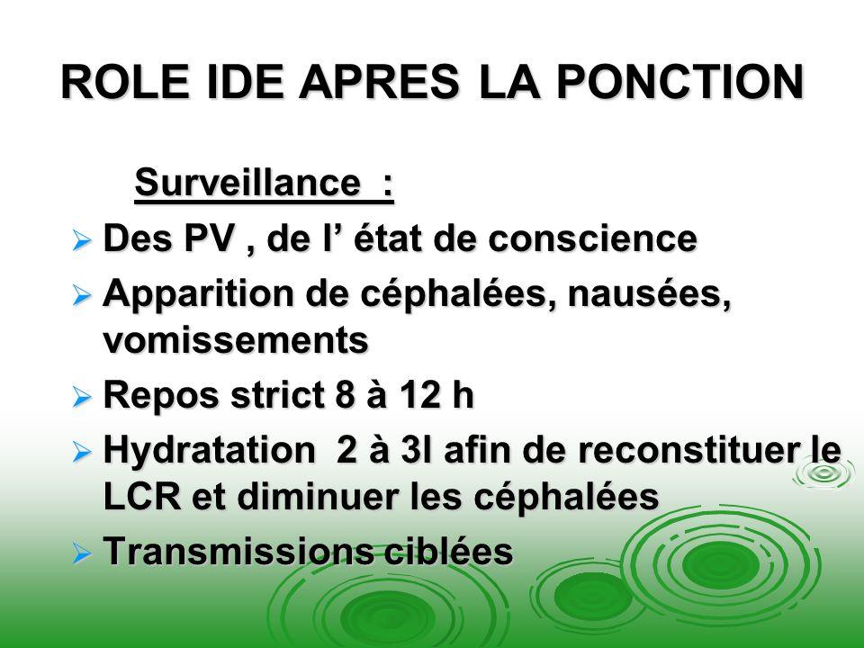 ROLE IDE APRES LA PONCTION Surveillance : Surveillance : Des PV, de l état de conscience Des PV, de l état de conscience Apparition de céphalées, naus