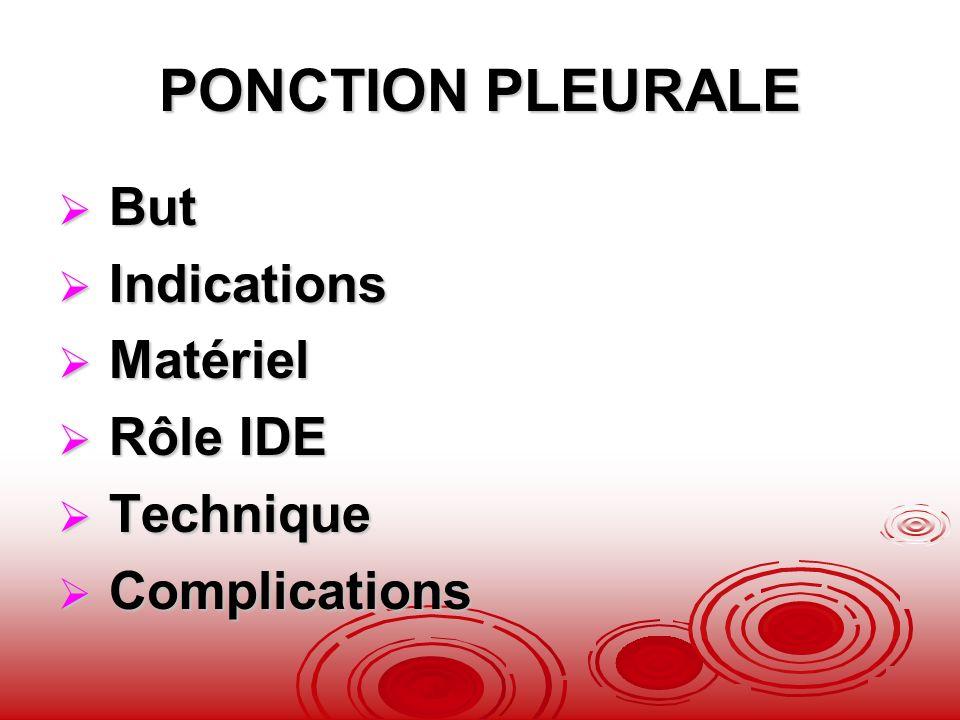 PONCTION PLEURALE But But Indications Indications Matériel Matériel Rôle IDE Rôle IDE Technique Technique Complications Complications