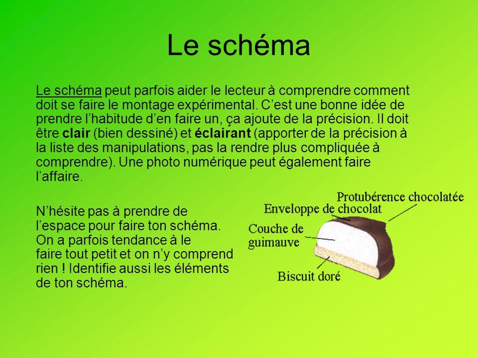 Le schéma Le schéma peut parfois aider le lecteur à comprendre comment doit se faire le montage expérimental.
