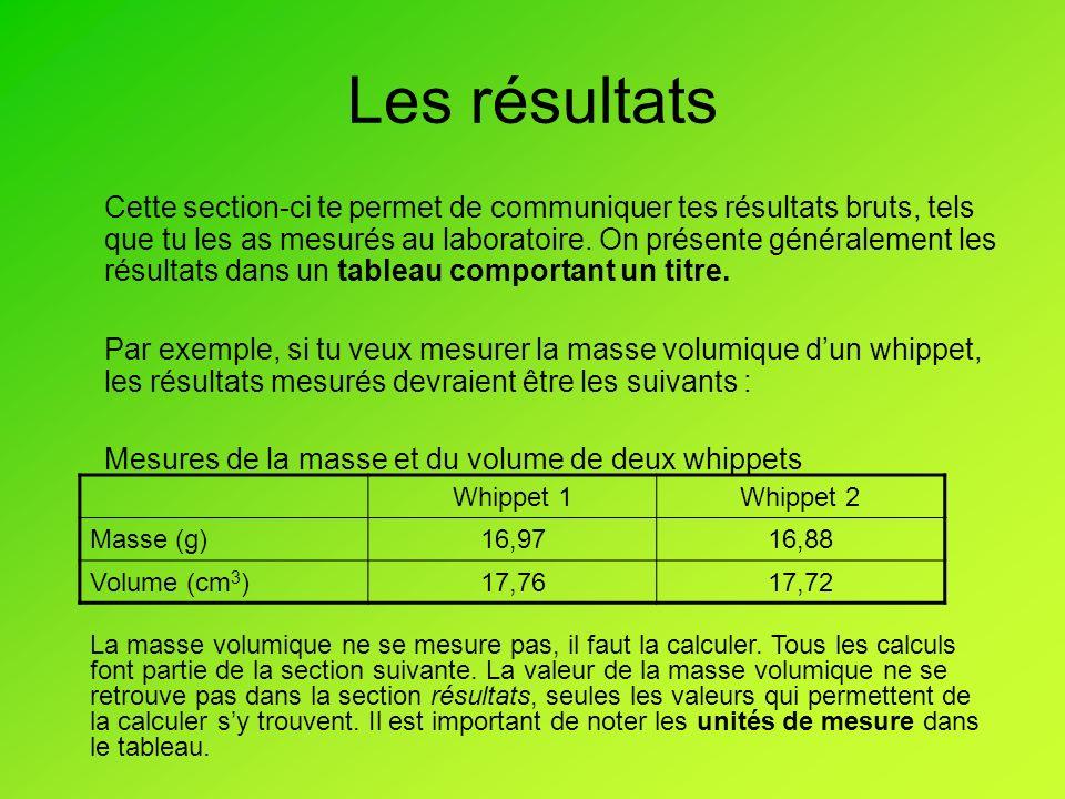 Les résultats Cette section-ci te permet de communiquer tes résultats bruts, tels que tu les as mesurés au laboratoire.