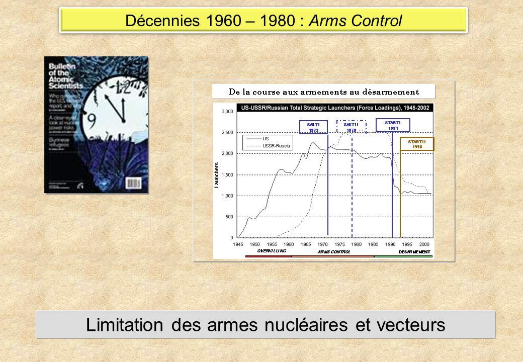 Décennies 1960 – 1980 : Arms Control Limitation des armes nucléaires et vecteurs