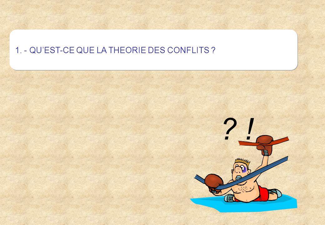 1. - QUEST-CE QUE LA THEORIE DES CONFLITS ? ? !