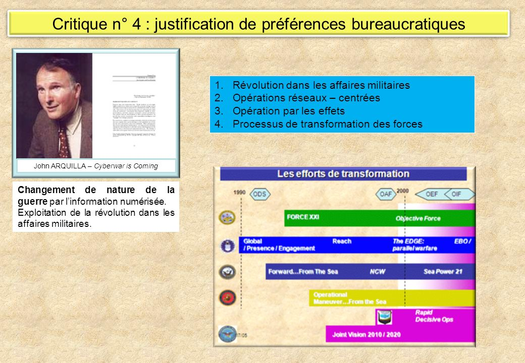 Critique n° 4 : justification de préférences bureaucratiques John ARQUILLA – Cyberwar is Coming Changement de nature de la guerre par linformation num