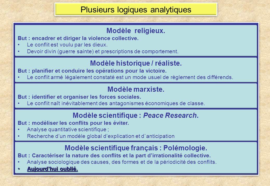 Plusieurs logiques analytiques Modèle historique / réaliste. But : planifier et conduire les opérations pour la victoire. Le conflit armé légalement c