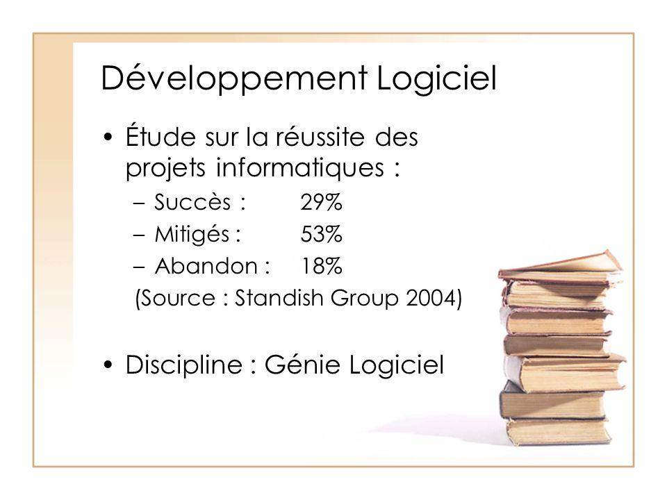 Développement Logiciel Étude sur la réussite des projets informatiques : –Succès :29% –Mitigés :53% –Abandon :18% (Source : Standish Group 2004) Discipline : Génie Logiciel