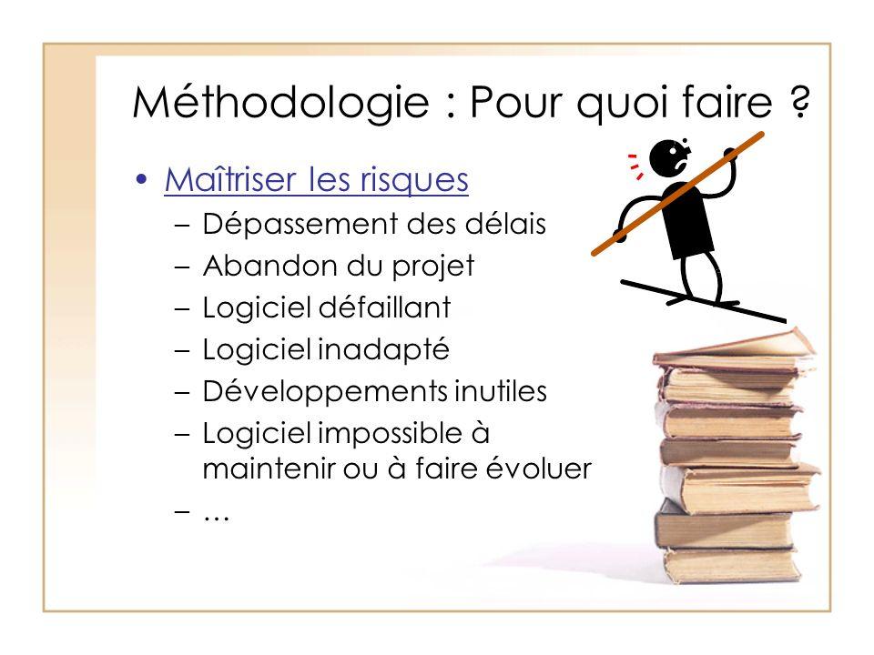 Méthodologie : Pour quoi faire .