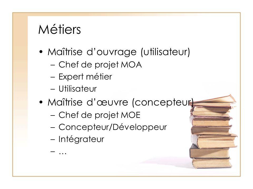 Métiers Maîtrise douvrage (utilisateur) –Chef de projet MOA –Expert métier –Utilisateur Maîtrise dœuvre (concepteur) –Chef de projet MOE –Concepteur/Développeur –Intégrateur –…–…