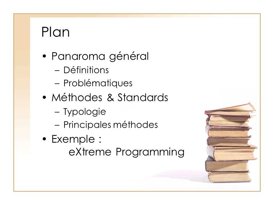 Plan Panaroma général –Définitions –Problématiques Méthodes & Standards –Typologie –Principales méthodes Exemple : eXtreme Programming