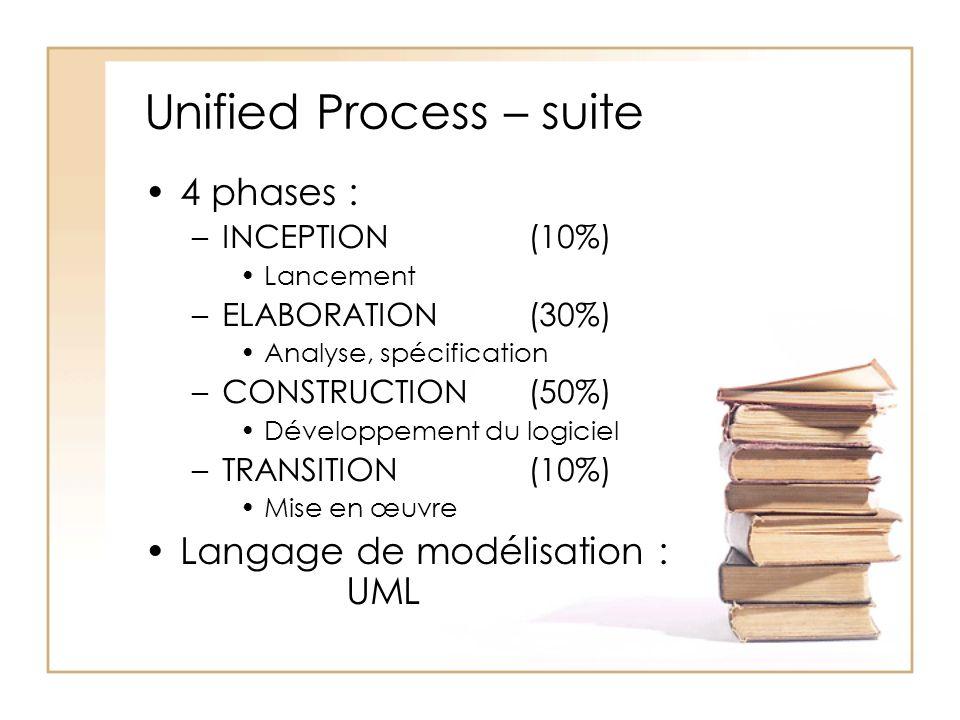 4 phases : –INCEPTION(10%) Lancement –ELABORATION(30%) Analyse, spécification –CONSTRUCTION(50%) Développement du logiciel –TRANSITION(10%) Mise en œuvre Langage de modélisation : UML