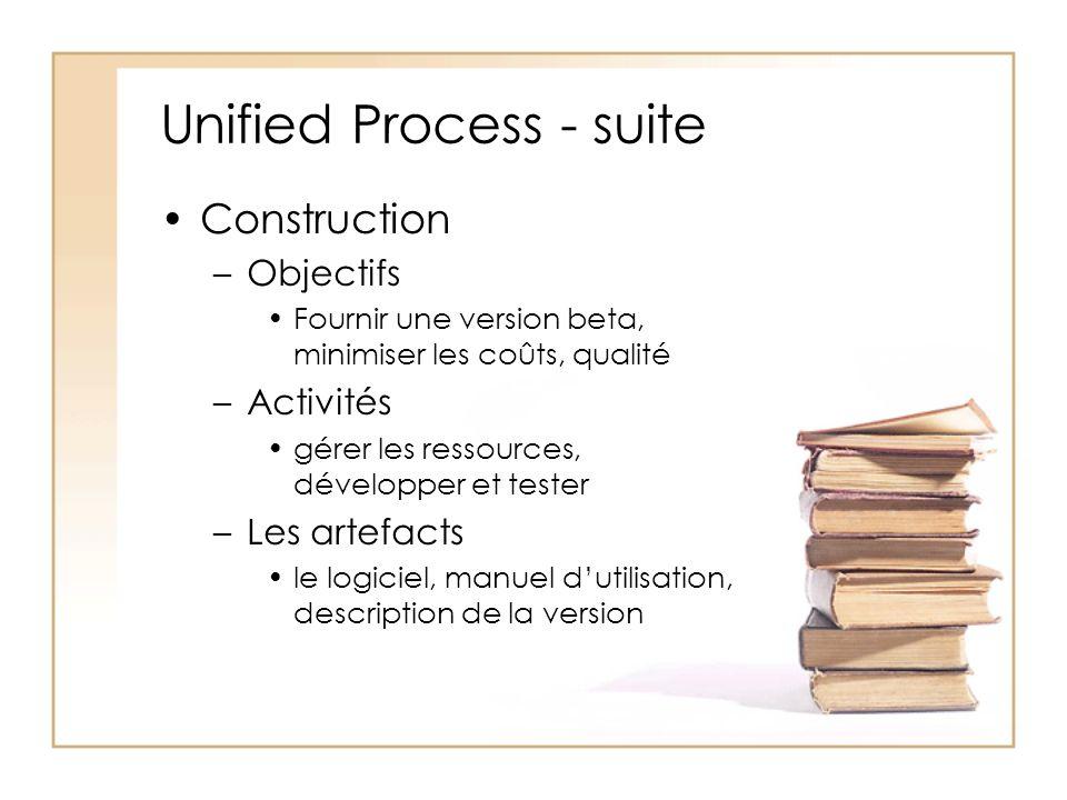 Unified Process - suite Construction –Objectifs Fournir une version beta, minimiser les coûts, qualité –Activités gérer les ressources, développer et tester –Les artefacts le logiciel, manuel dutilisation, description de la version