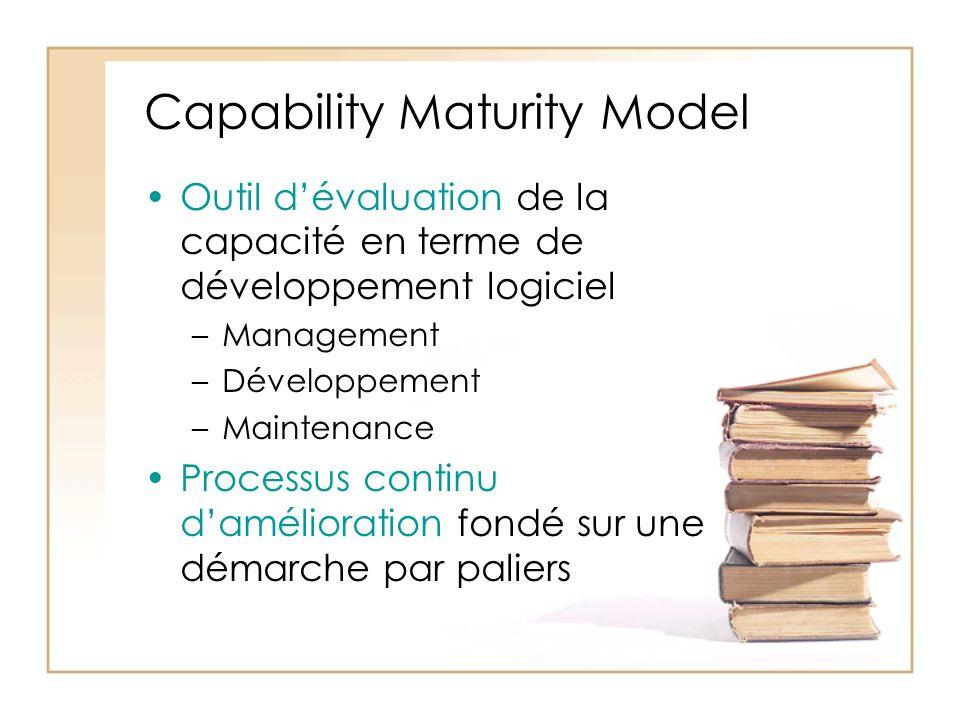 Capability Maturity Model Outil dévaluation de la capacité en terme de développement logiciel –Management –Développement –Maintenance Processus continu damélioration fondé sur une démarche par paliers