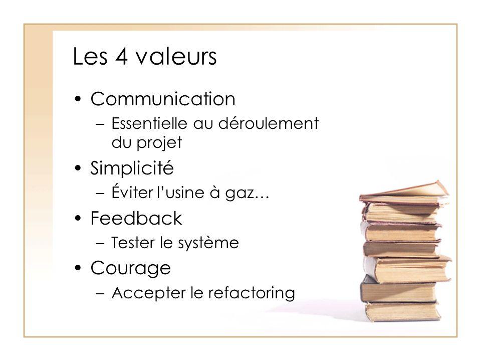 Les 4 valeurs Communication –Essentielle au déroulement du projet Simplicité –Éviter lusine à gaz… Feedback –Tester le système Courage –Accepter le refactoring