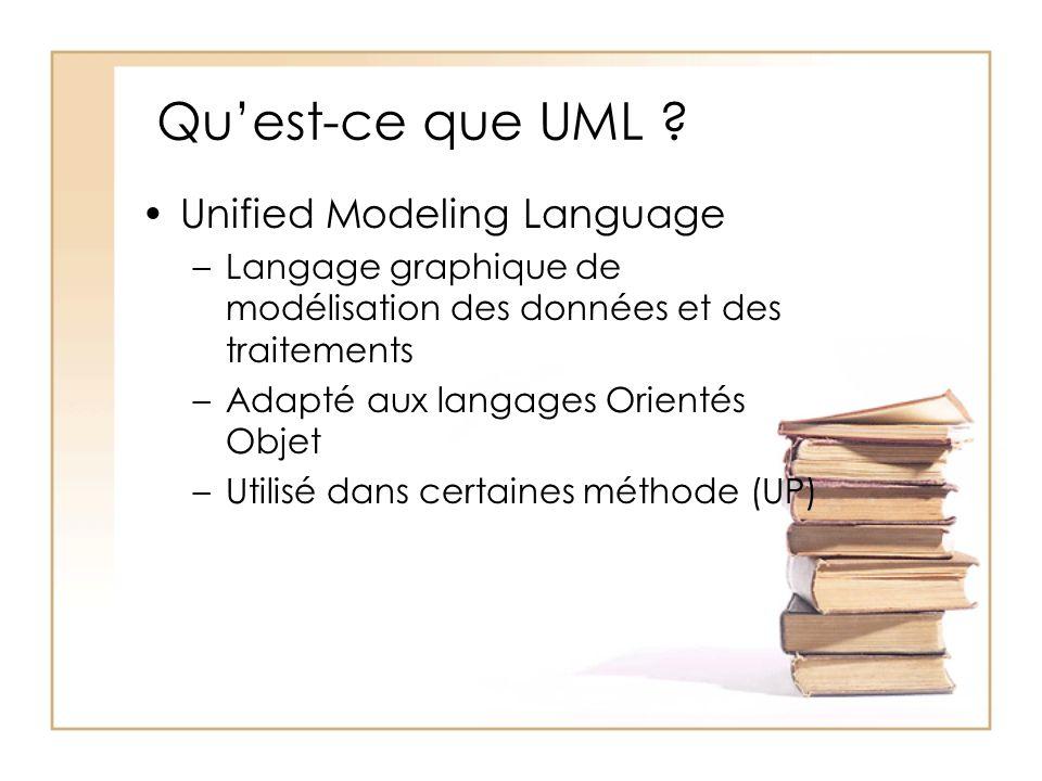Quest-ce que UML .