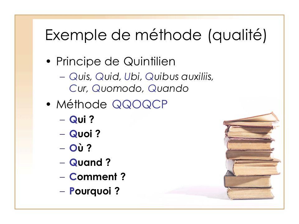 Exemple de méthode (qualité) Principe de Quintilien –Quis, Quid, Ubi, Quibus auxiliis, Cur, Quomodo, Quando Méthode QQOQCP – Qui .