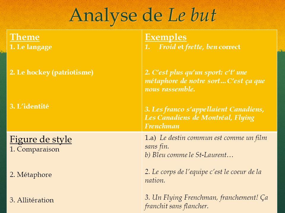 Analyse de Le but Theme 1. Le langage 2. Le hockey (patriotisme) 3. Lidentité Exemples 1.Froid et frette, ben correct 2. Cest plus quun sport: ct une