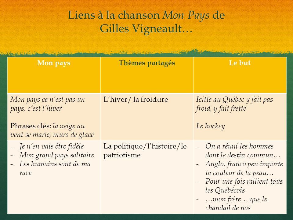 Liens à la chanson Mon Pays de Gilles Vigneault… Mon paysThèmes partagésLe but Mon pays ce nest pas un pays, cest lhiver Phrases clés: la neige au ven