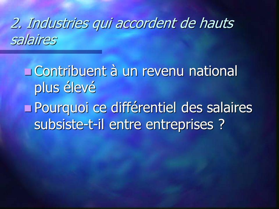 2. Industries qui accordent de hauts salaires Contribuent à un revenu national plus élevé Contribuent à un revenu national plus élevé Pourquoi ce diff
