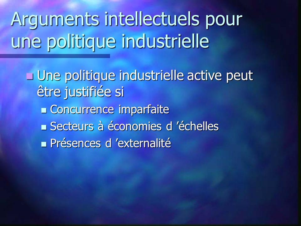 Arguments intellectuels pour une politique industrielle Une politique industrielle active peut être justifiée si Une politique industrielle active peu